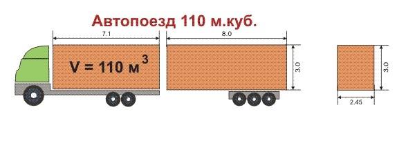 110 тонн-фура: размеры
